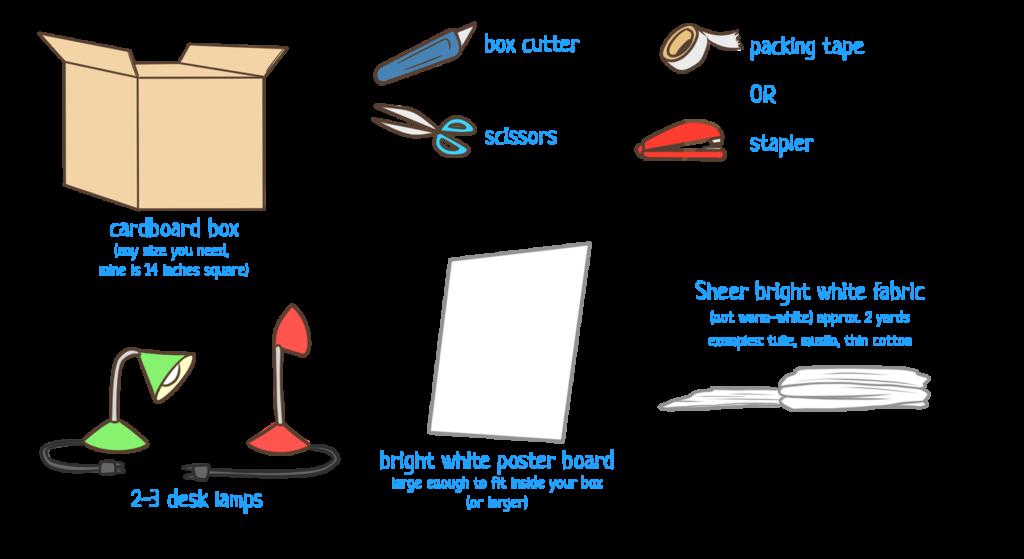 lightbox-tut1